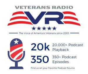 Veterans Radio Podcasts Over 20k Listens